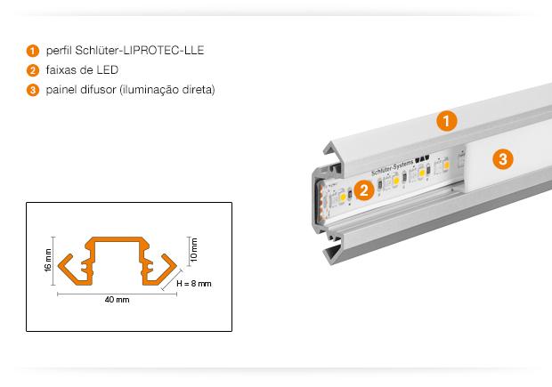 Produktdetails Schlüter®-LIPROTEC-LLE