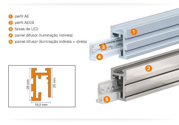 Produktdetails Schlüter®-LIPROTEC-PB