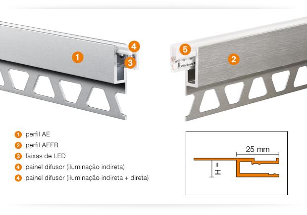 Produktdetails Schlüter®-LIPROTEC-VB