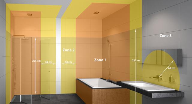Schutzbereiche in Feuchträumen nach DIN VDE 0100 Teil 701